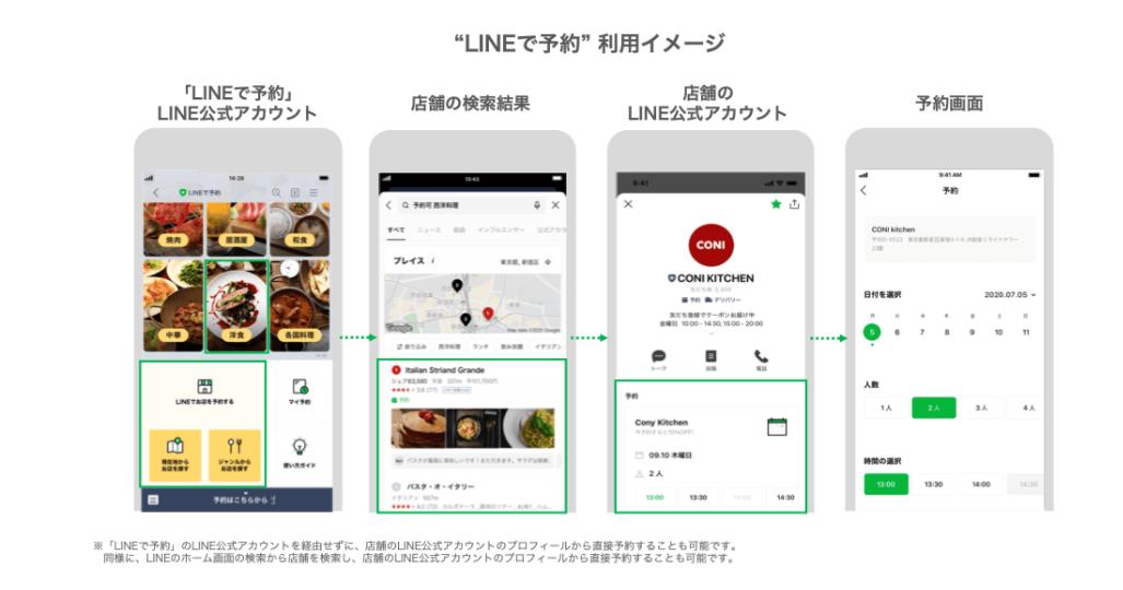 「LINEで予約」公式サイト