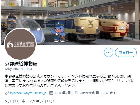 京都鉄道博物館のTwitter事例1