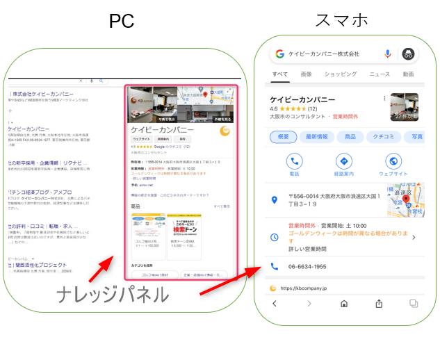 Googleマイビジネス-直接検索見え方
