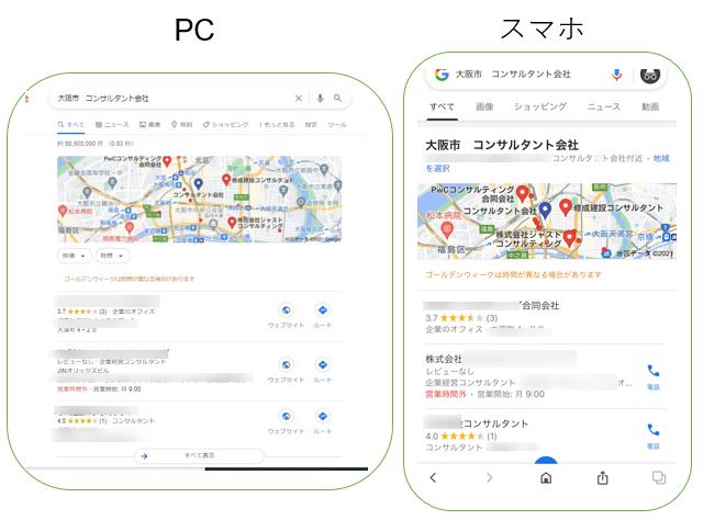 Googleマイビジネス-間接検索見え方